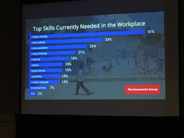Top 5 Skills Needed